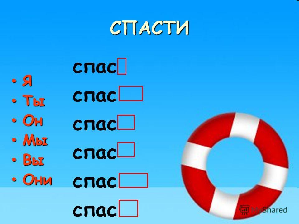 Спряжение глаголов - это изменение глаголов по числам и падежам изменение глаголов по лицам и числам