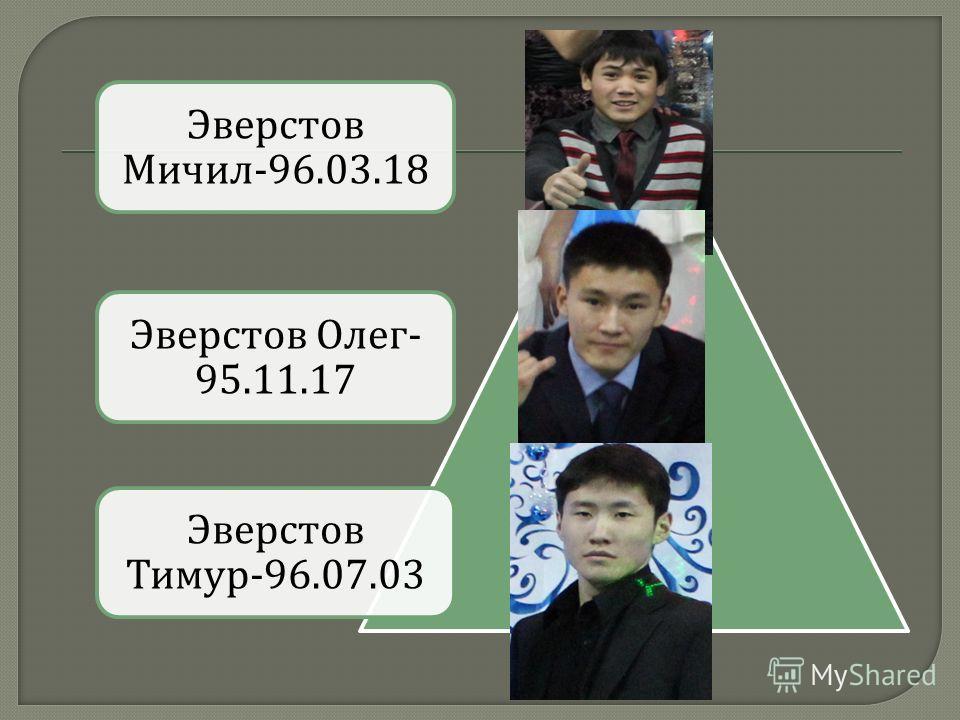 Эверстов Мичил -96.03.18 Эверстов Олег - 95.11.17 Эверстов Тимур -96.07.03
