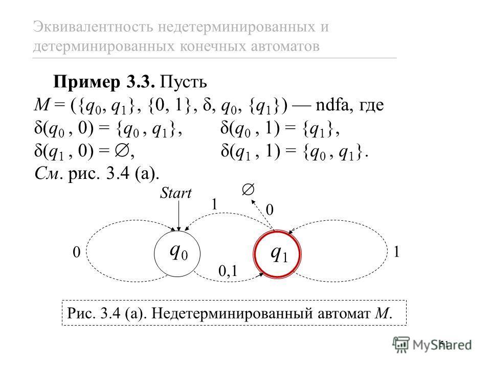 51 Пример 3.3. Пусть M = ({q 0, q 1 }, {0, 1}, δ, q 0, {q 1 }) ndfa, где δ(q 0, 0) = {q 0, q 1 }, δ(q 0, 1) = {q 1 }, δ(q 1, 0) =, δ(q 1, 1) = {q 0, q 1 }. См. рис. 3.4 (а). Эквивалентность недетерминированных и детерминированных конечных автоматов 1