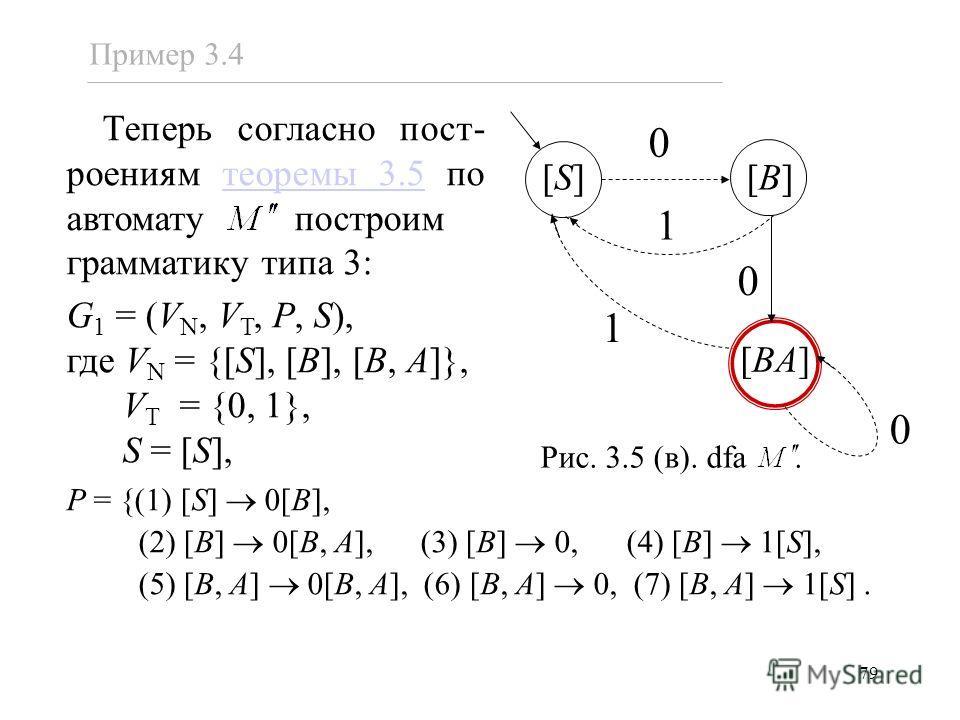 79 1 0 [S][S] [B][B] [BA] 0 1 0 P = {(1) [S] 0[B], (2) [B] 0[B, A], (3) [B] 0, (4) [B] 1[S], (5) [B, A] 0[B, A], (6) [B, A] 0, (7) [B, A] 1[S]. Теперь согласно пост- роениям теоремы 3.5 по автомату построимтеоремы 3.5 грамматику типа 3: G 1 = (V N, V