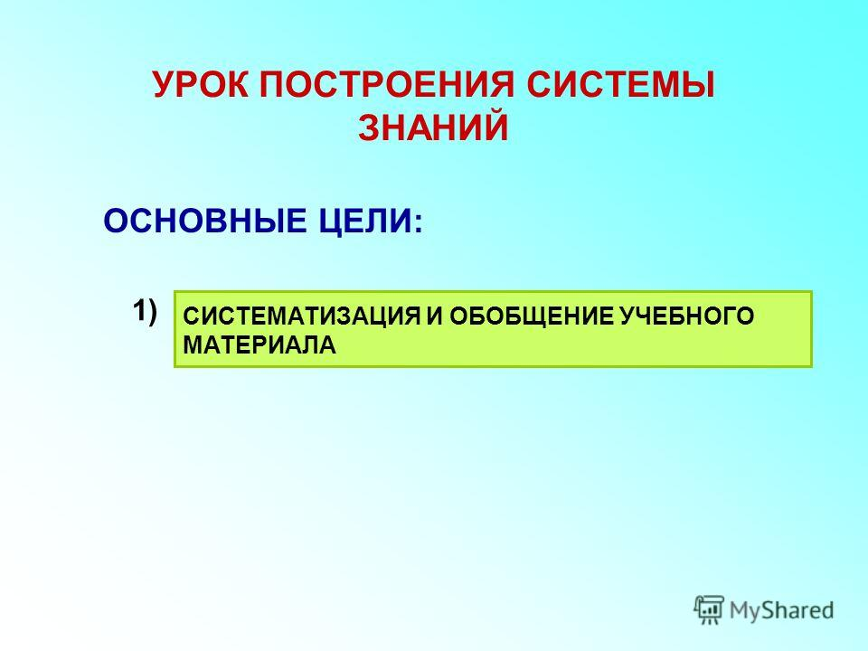 УРОК ПОСТРОЕНИЯ СИСТЕМЫ ЗНАНИЙ ОСНОВНЫЕ ЦЕЛИ: 1) СИСТЕМАТИЗАЦИЯ И ОБОБЩЕНИЕ УЧЕБНОГО МАТЕРИАЛА