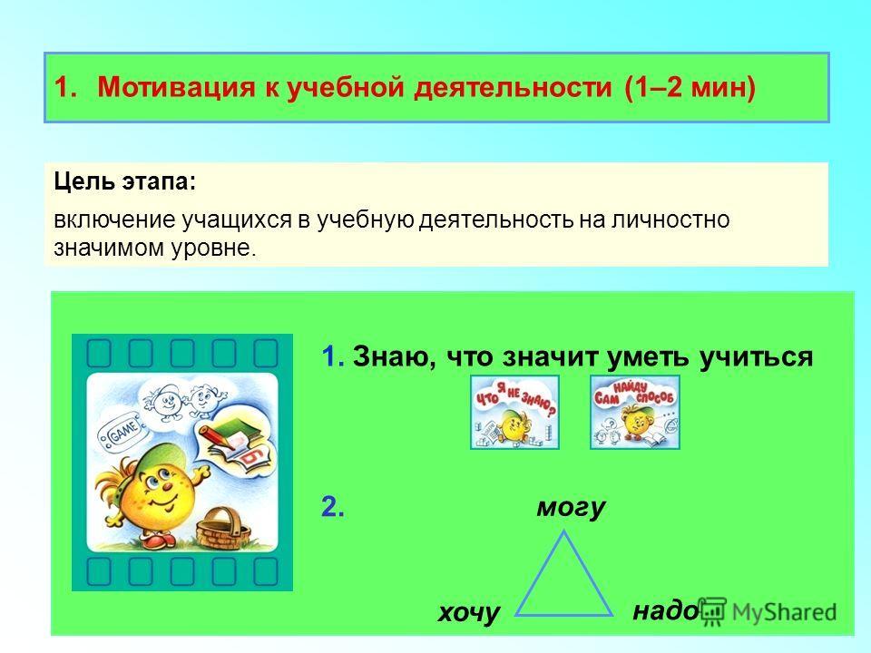 1.Мотивация к учебной деятельности (1–2 мин) Цель этапа: включение учащихся в учебную деятельность на личностно значимом уровне. 1. Знаю, что значит уметь учиться хочу могу надо 2.