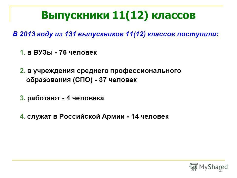21 Выпускники 11(12) классов В 2013 году из 131 выпускников 11(12) классов поступили: 1. в ВУЗы - 76 человек 2. в учреждения среднего профессионального образования (СПО) - 37 человек 3. работают - 4 человека 4. служат в Российской Армии - 14 человек