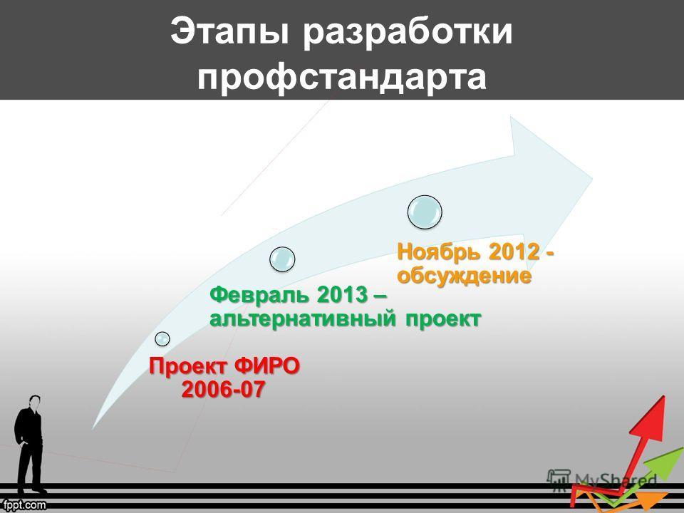Этапы разработки профстандарта Проект ФИРО 2006-07 Февраль 2013 – альтернативный проект Ноябрь 2012 - обсуждение