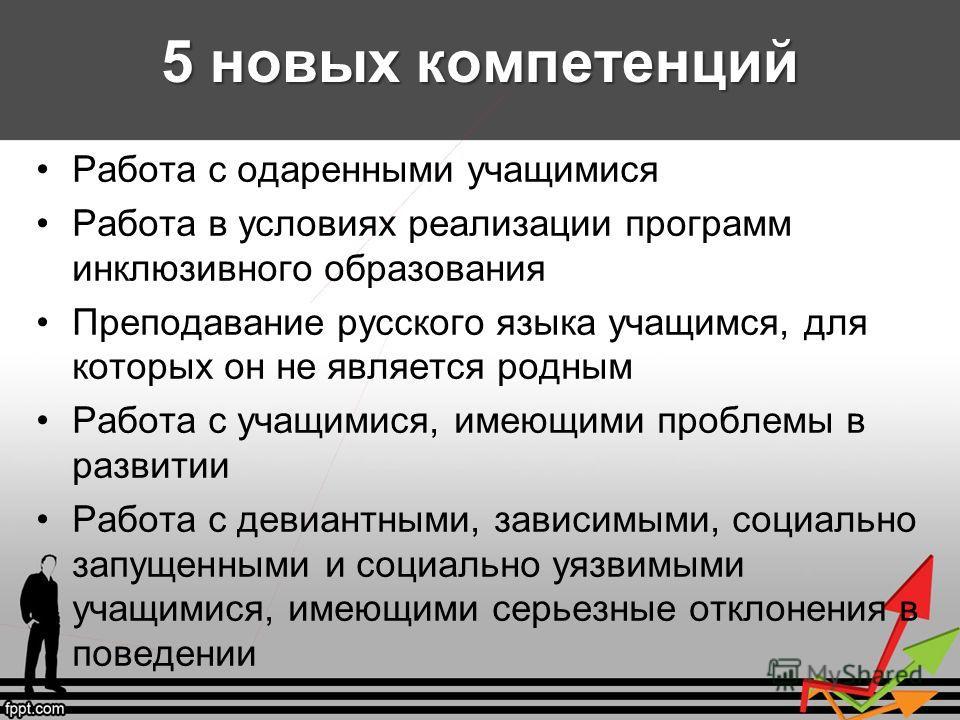5 новых компетенций Работа с одаренными учащимися Работа в условиях реализации программ инклюзивного образования Преподавание русского языка учащимся, для которых он не является родным Работа с учащимися, имеющими проблемы в развитии Работа с девиант
