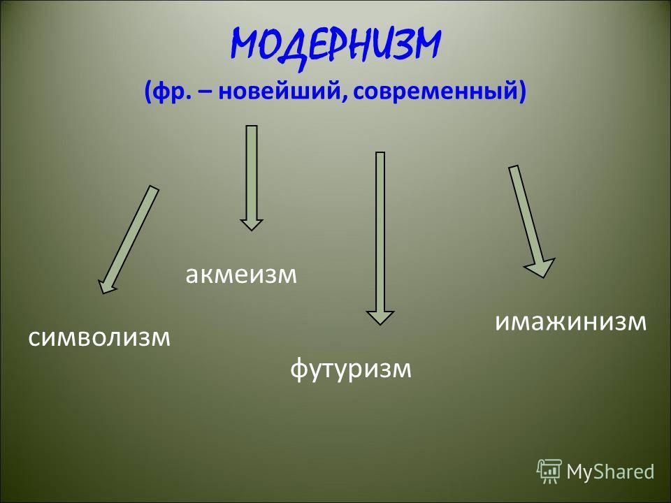 МОДЕРНИЗМ (фр. – новейший, современный) символизм акмеизм футуризм имажинизм