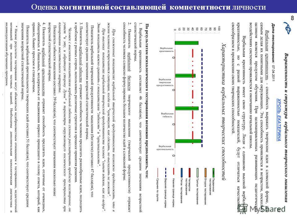 Оценка когнитивной составляющей компетентности личности 8