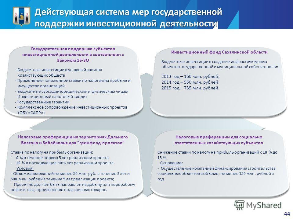 Действующая система мер государственной поддержки инвестиционной деятельности Государственная поддержка субъектов инвестиционной деятельности в соответствии с Законом 16-ЗО - Бюджетные инвестиции в уставный капитал хозяйствующих обществ - Применение