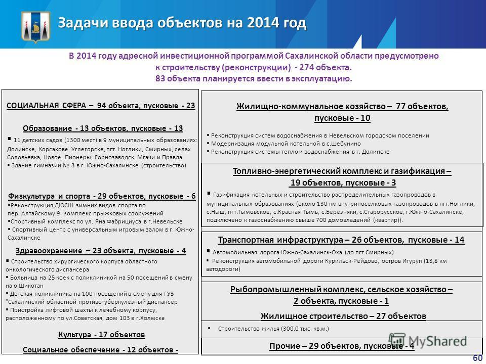 Задачи ввода объектов на 2014 год В 2014 году адресной инвестиционной программой Сахалинской области предусмотрено к строительству (реконструкции) - 274 объекта. 83 объекта планируется ввести в эксплуатацию. СОЦИАЛЬНАЯ СФЕРА – 94 объекта, пусковые -