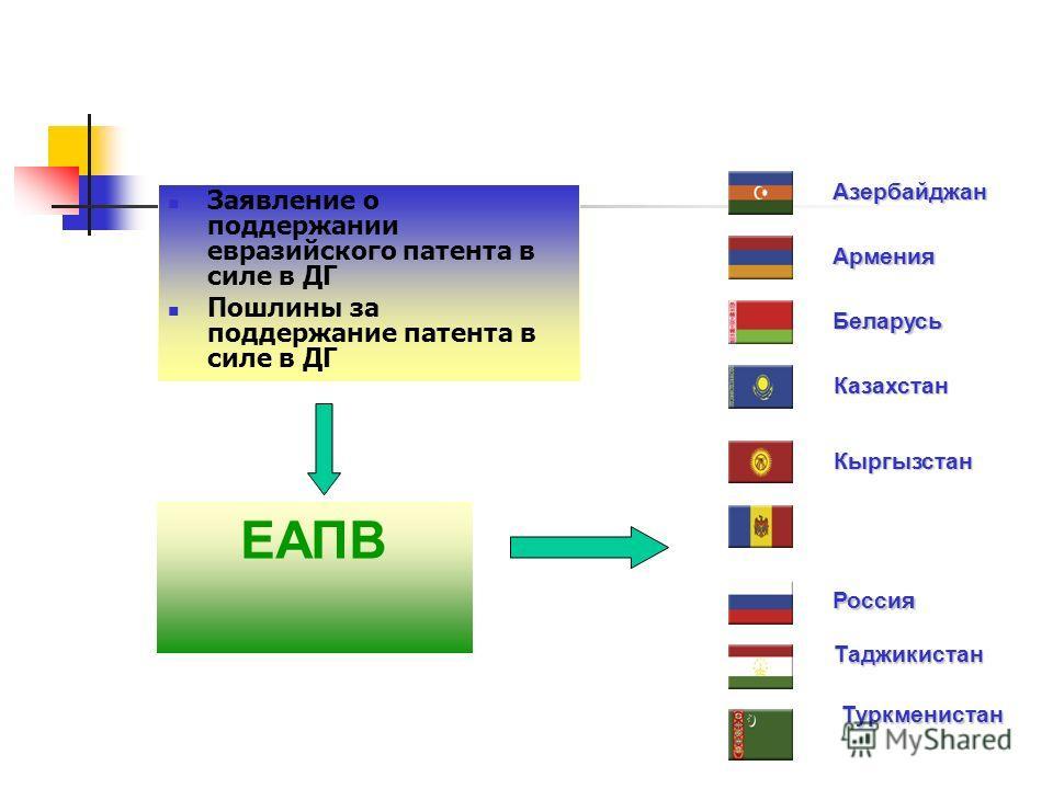 Заявление о поддержании евразийского патента в силе в ДГ Пошлины за поддержание патента в силе в ДГ ЕАПВАзербайджанАрмения Беларусь Казахстан Кыргызстан Россия Таджикистан Туркменистан