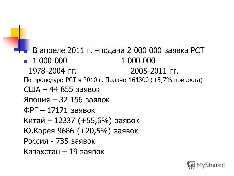 В апреле 2011 г. –подана 2 000 000 заявка РСТ 1 000 000 1 000 000 1978-2004 гг. 2005-2011 гг. По процедуре РСТ в 2010 г. Подано 164300 (+5,7% прироста) США – 44 855 заявок Япония – 32 156 заявок ФРГ – 17171 заявок Китай – 12337 (+55,6%) заявок Ю.Коре