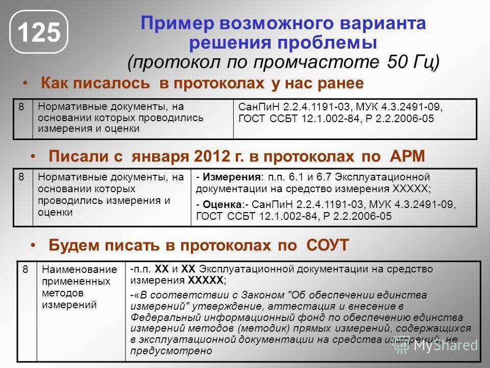 125 Пример возможного варианта решения проблемы (протокол по промчастоте 50 Гц) 8 Нормативные документы, на основании которых проводились измерения и оценки СанПиН 2.2.4.1191-03, МУК 4.3.2491-09, ГОСТ ССБТ 12.1.002-84, Р 2.2.2006-05 8Нормативные доку