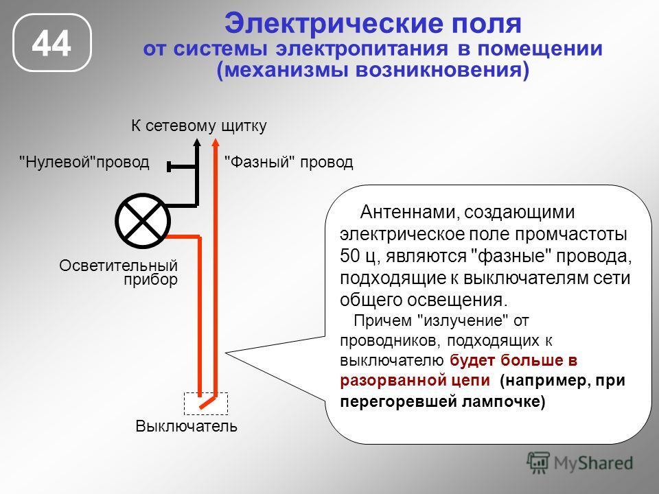 Электрические поля от системы электропитания в помещении (механизмы возникновения) 44 Антеннами, создающими электрическое поле промчастоты 50 ц, являются