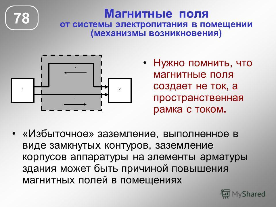 Магнитные поля от системы электропитания в помещении (механизмы возникновения) 78 Нужно помнить, что магнитные поля создает не ток, а пространственная рамка с током. 1 J 2 J «Избыточное» заземление, выполненное в виде замкнутых контуров, заземление к