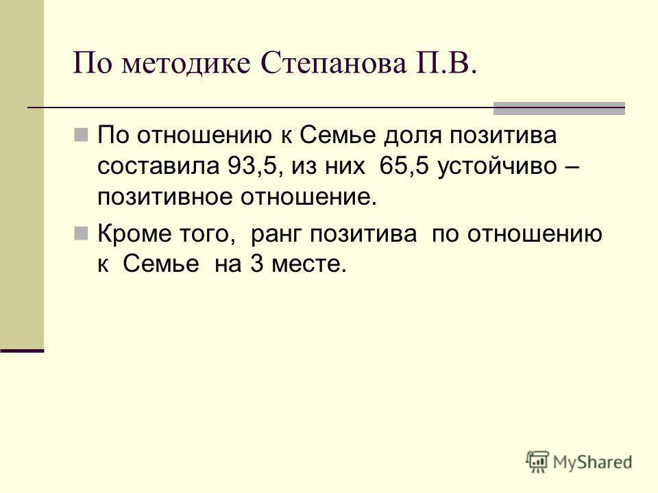 По методике Степанова П.В. По отношению к Семье доля позитива составила 93,5, из них 65,5 устойчиво – позитивное отношение. Кроме того, ранг позитива по отношению к Семье на 3 месте.