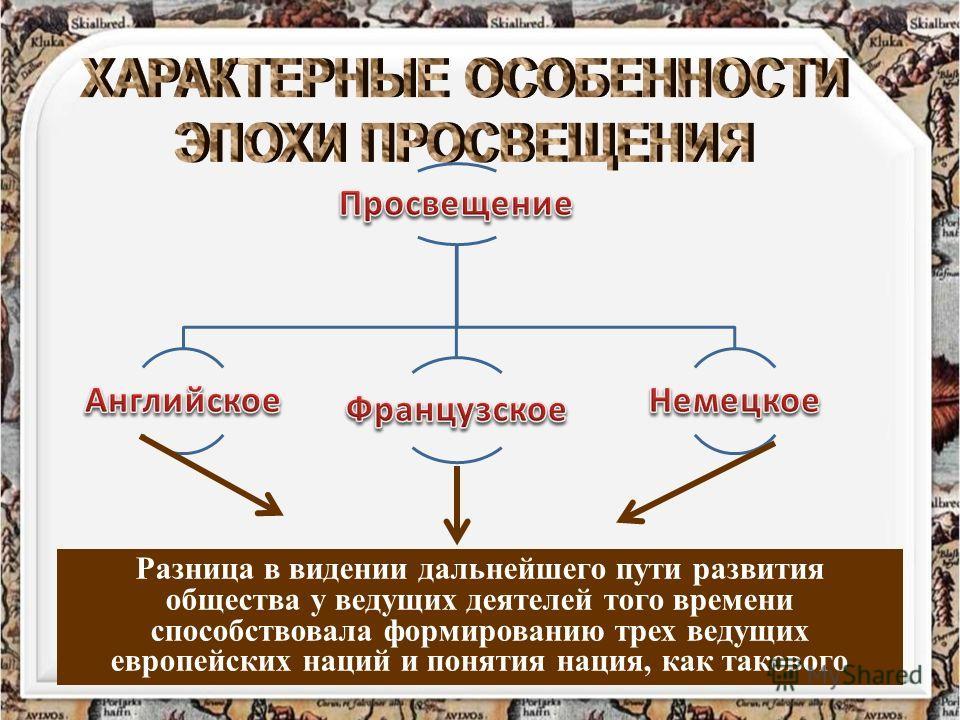 Разница в видении дальнейшего пути развития общества у ведущих деятелей того времени способствовала формированию трех ведущих европейских наций и понятия нация, как такового