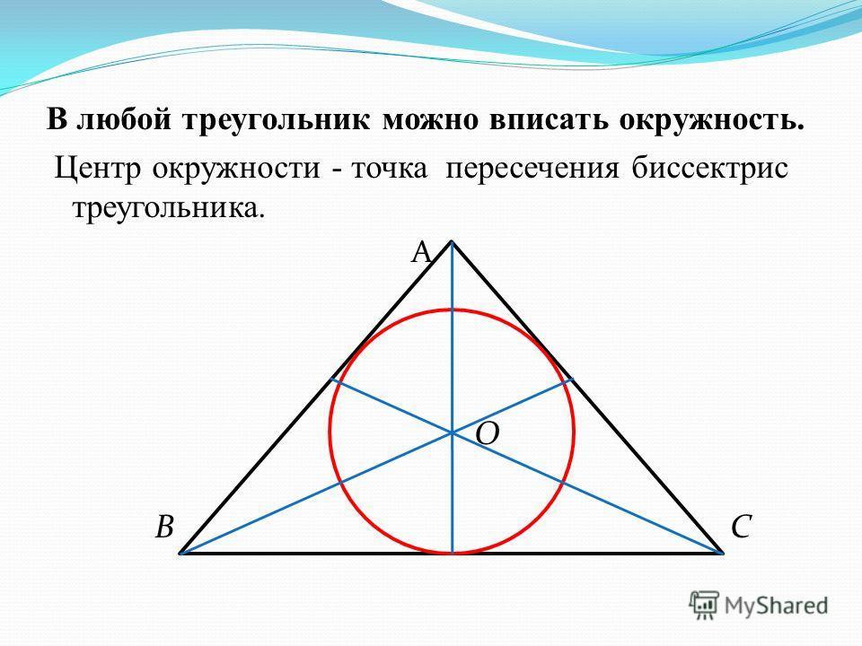 В любом описанном четырёхугольнике суммы противоположных сторон равны. А В АВ + СД = ВС + АД С Д Если суммы противоположных сторон выпуклого четырёхугольника равны, то в него можно вписать окружность.