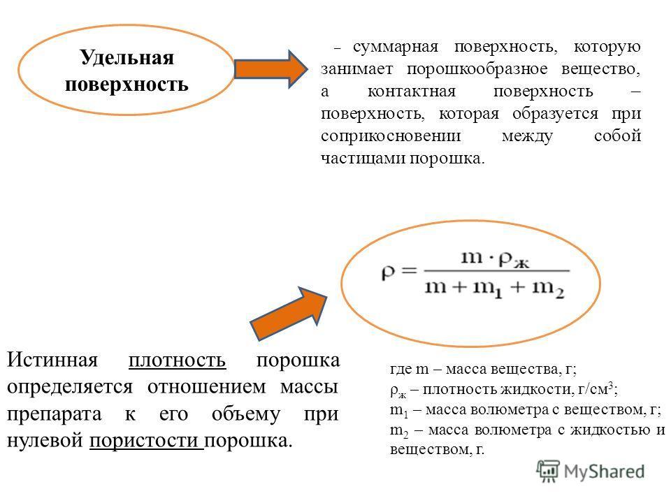 Удельная поверхность – суммарная поверхность, которую занимает порошкообразное вещество, а контактная поверхность – поверхность, которая образуется при соприкосновении между собой частицами порошка. Истинная плотность порошка определяется отношением