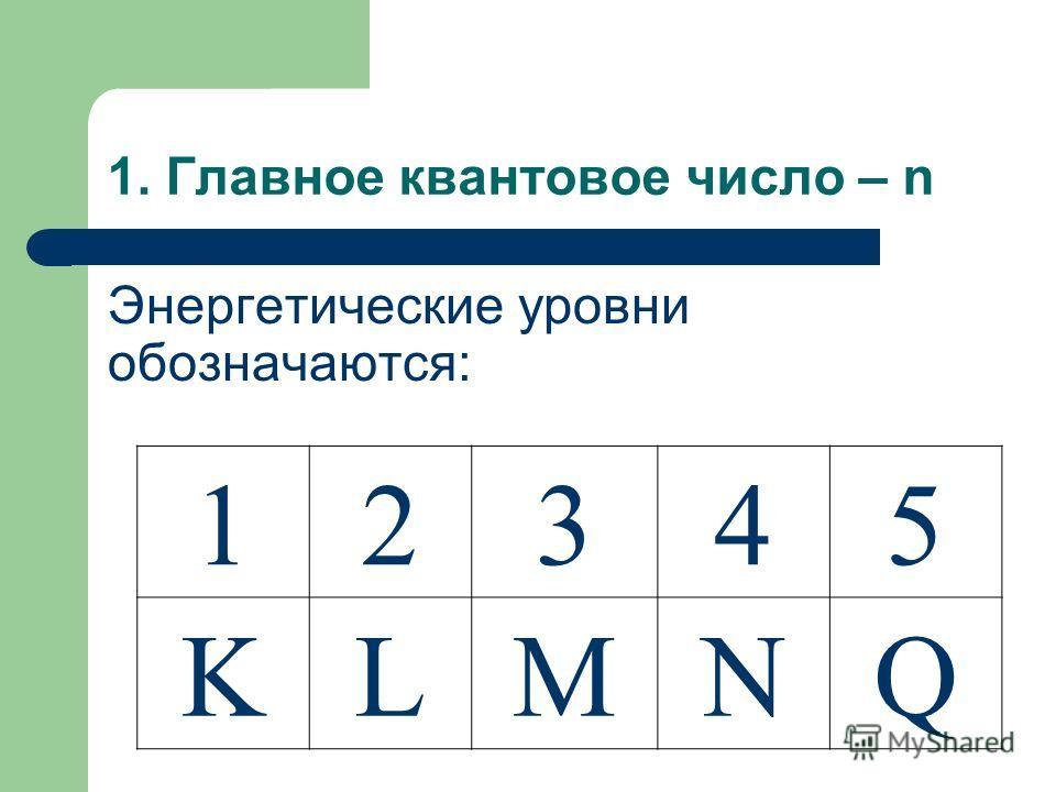 1. Главное квантовое число – n Энергетические уровни обозначаются: 12345 KLMNQ