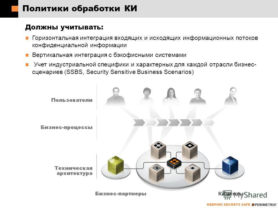 KEEPING SECRETS SAFE Политики обработки КИ Должны учитывать: Горизонтальная интеграция входящих и исходящих информационных потоков конфиденциальной информации Вертикальная интеграция с бэкофисными системами Учет индустриальной специфики и характерных