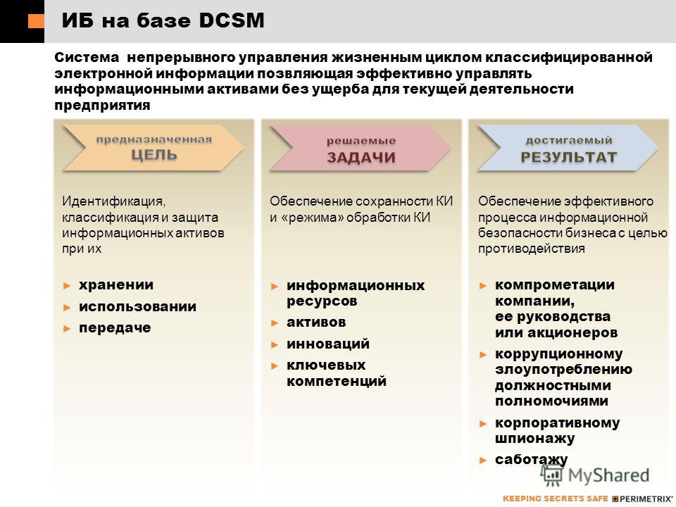 KEEPING SECRETS SAFE ИБ на базе DCSM Система непрерывного управления жизненным циклом классифицированной электронной информации позвляющая эффективно управлять информационными активами без ущерба для текущей деятельности предприятия Идентификация, кл