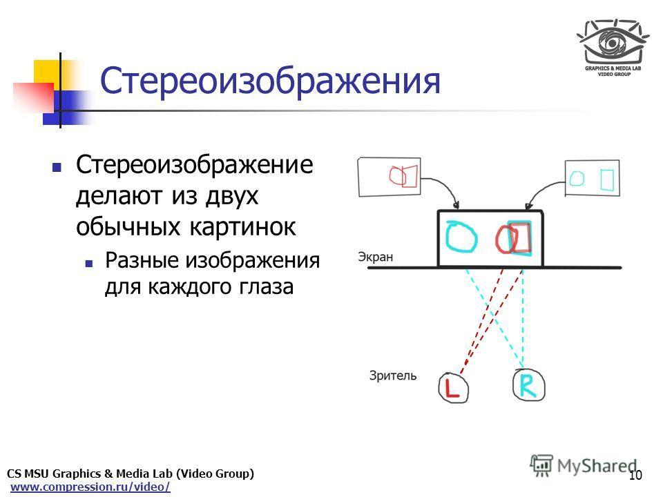 CS MSU Graphics & Media Lab (Video Group) www.compression.ru/video/ Only for Maxus Стереоизображения Стереоизображение делают из двух обычных картинок Разные изображения для каждого глаза 10