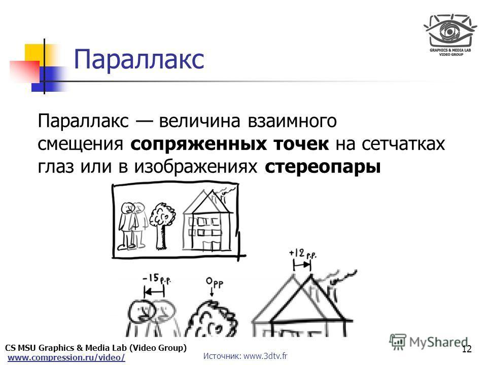 CS MSU Graphics & Media Lab (Video Group) www.compression.ru/video/ Only for Maxus Параллакс Параллакс величина взаимного смещения сопряженных точек на сетчатках глаз или в изображениях стереопары 12 Источник: www.3dtv.fr