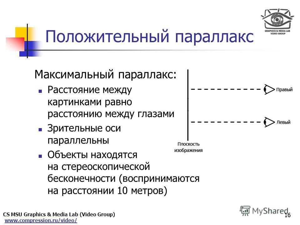 CS MSU Graphics & Media Lab (Video Group) www.compression.ru/video/ Only for Maxus Положительный параллакс Максимальный параллакс: Расстояние между картинками равно расстоянию между глазами Зрительные оси параллельны Объекты находятся на стереоскопич