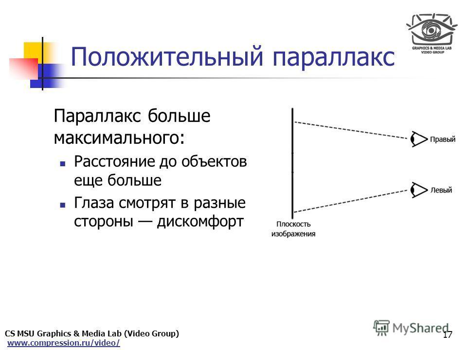 CS MSU Graphics & Media Lab (Video Group) www.compression.ru/video/ Only for Maxus Положительный параллакс Параллакс больше максимального: Расстояние до объектов еще больше Глаза смотрят в разные стороны дискомфорт 17