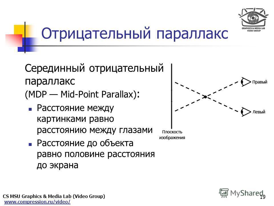 CS MSU Graphics & Media Lab (Video Group) www.compression.ru/video/ Only for Maxus Отрицательный параллакс Серединный отрицательный параллакс (MDP Mid-Point Parallax) : Расстояние между картинками равно расстоянию между глазами Расстояние до объекта