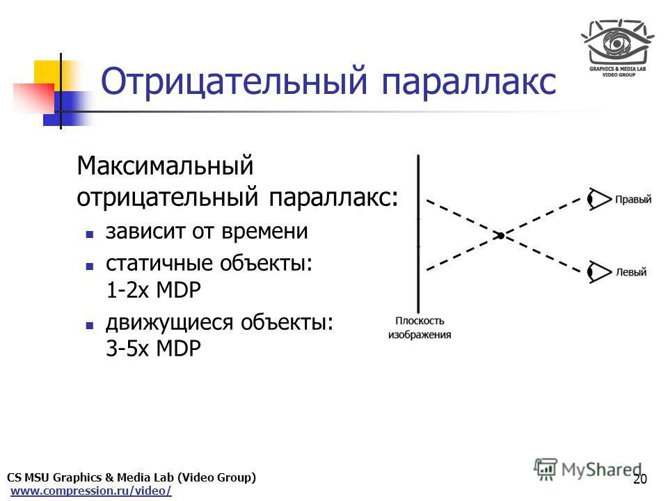 CS MSU Graphics & Media Lab (Video Group) www.compression.ru/video/ Only for Maxus Отрицательный параллакс Максимальный отрицательный параллакс: зависит от времени статичные объекты: 1-2x MDP движущиеся объекты: 3-5x MDP 20