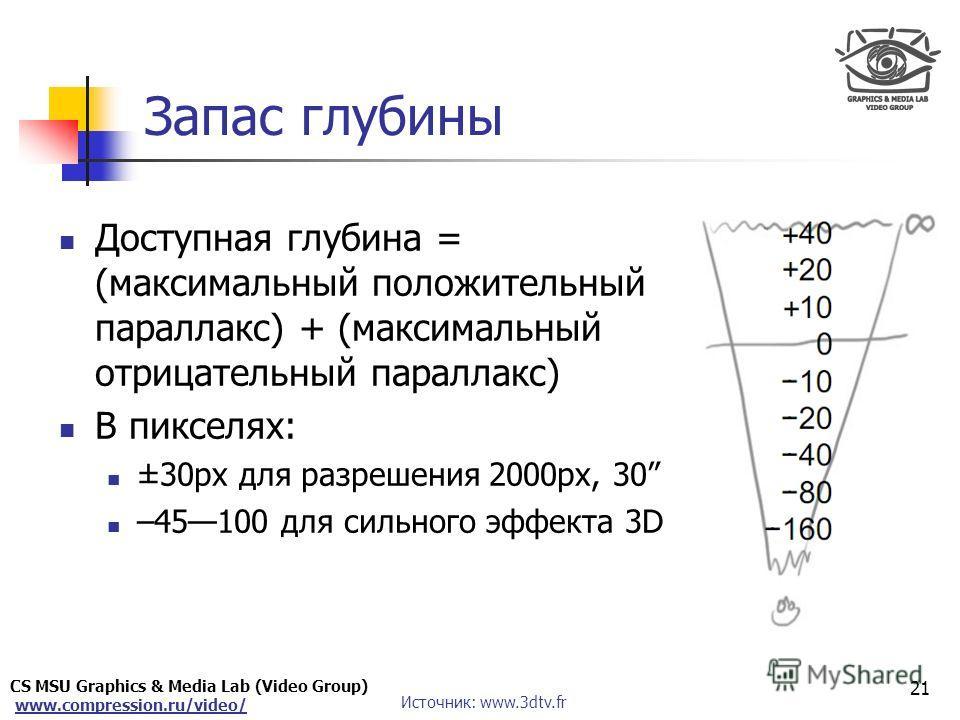 CS MSU Graphics & Media Lab (Video Group) www.compression.ru/video/ Only for Maxus Запас глубины Доступная глубина = (максимальный положительный параллакс) + (максимальный отрицательный параллакс) В пикселях: ±30px для разрешения 2000px, 30 –45100 дл