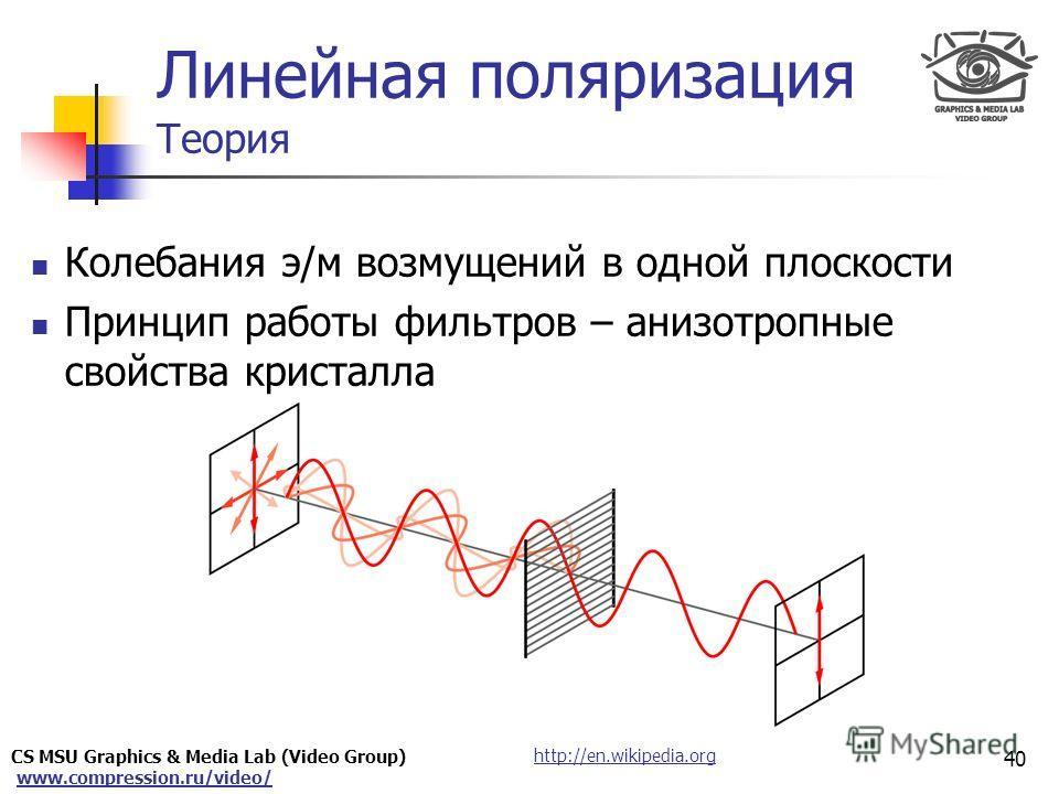 CS MSU Graphics & Media Lab (Video Group) www.compression.ru/video/ Only for Maxus Линейная поляризация Теория 40 http://en.wikipedia.org Колебания э/м возмущений в одной плоскости Принцип работы фильтров – анизотропные свойства кристалла