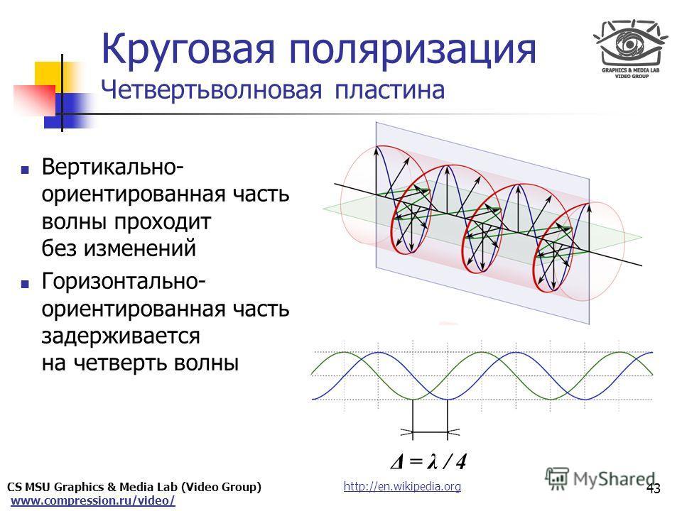 CS MSU Graphics & Media Lab (Video Group) www.compression.ru/video/ Only for Maxus 43 http://en.wikipedia.org Вертикально- ориентированная часть волны проходит без изменений Горизонтально- ориентированная часть задерживается на четверть волны Кругова