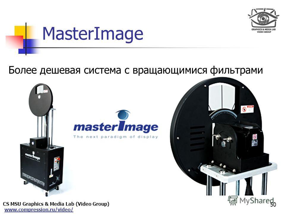 CS MSU Graphics & Media Lab (Video Group) www.compression.ru/video/ Only for Maxus MasterImage Более дешевая система с вращающимися фильтрами 50