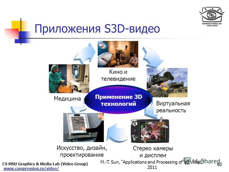 CS MSU Graphics & Media Lab (Video Group) www.compression.ru/video/ Only for Maxus Приложения S3D-видео 60 M.-T. Sun, Applications and Processing of 3D Video, 2011 Применение 3D технологий Кино и телевидение Виртуальная реальность Медицина Искусство,