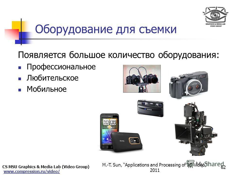 CS MSU Graphics & Media Lab (Video Group) www.compression.ru/video/ Only for Maxus Оборудование для съемки 62 M.-T. Sun, Applications and Processing of 3D Video, 2011 Появляется большое количество оборудования: Профессиональное Любительское Мобильное