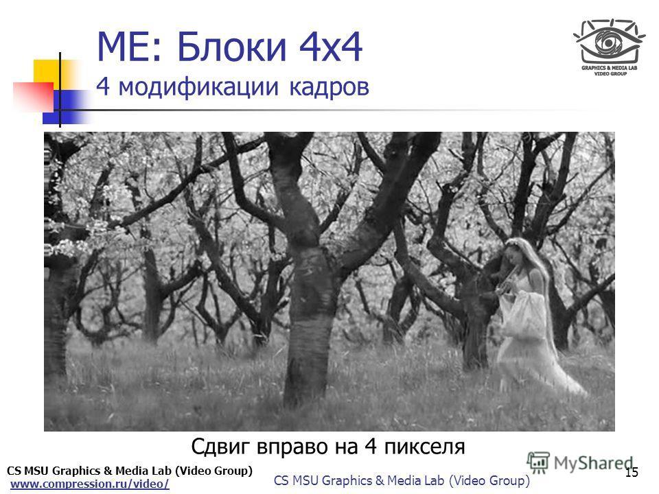 www.compression.ru/video/ Only for Maxus ME: Блоки 4х4 4 модификации кадров Сдвиг вправо на 4 пикселя 15 CS MSU Graphics & Media Lab (Video Group)
