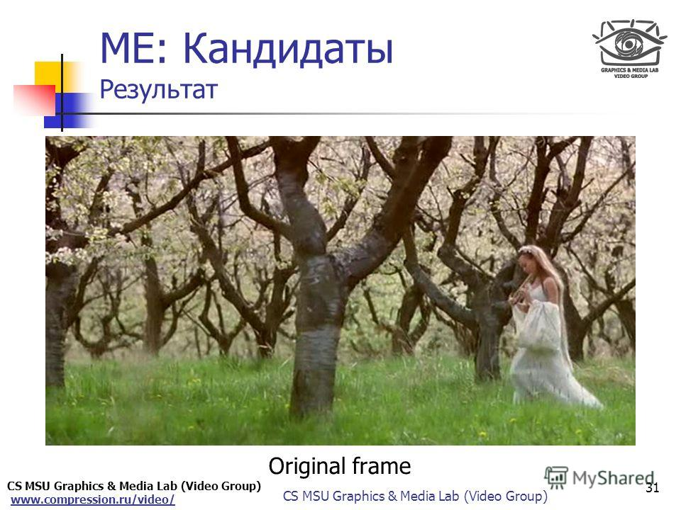 www.compression.ru/video/ Only for Maxus ME: Кандидаты Результат Original frame 31 CS MSU Graphics & Media Lab (Video Group)