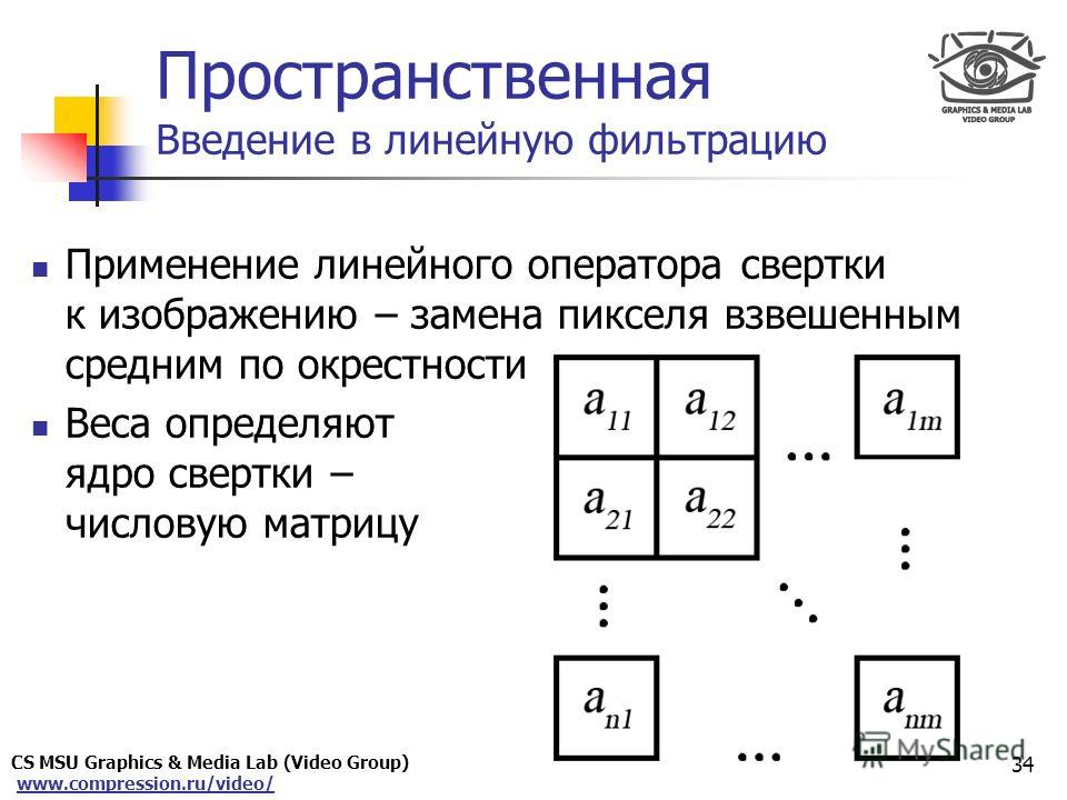 CS MSU Graphics & Media Lab (Video Group) www.compression.ru/video/ Only for Maxus Пространственная Введение в линейную фильтрацию 34 Применение линейного оператора свертки к изображению – замена пикселя взвешенным средним по окрестности Веса определ
