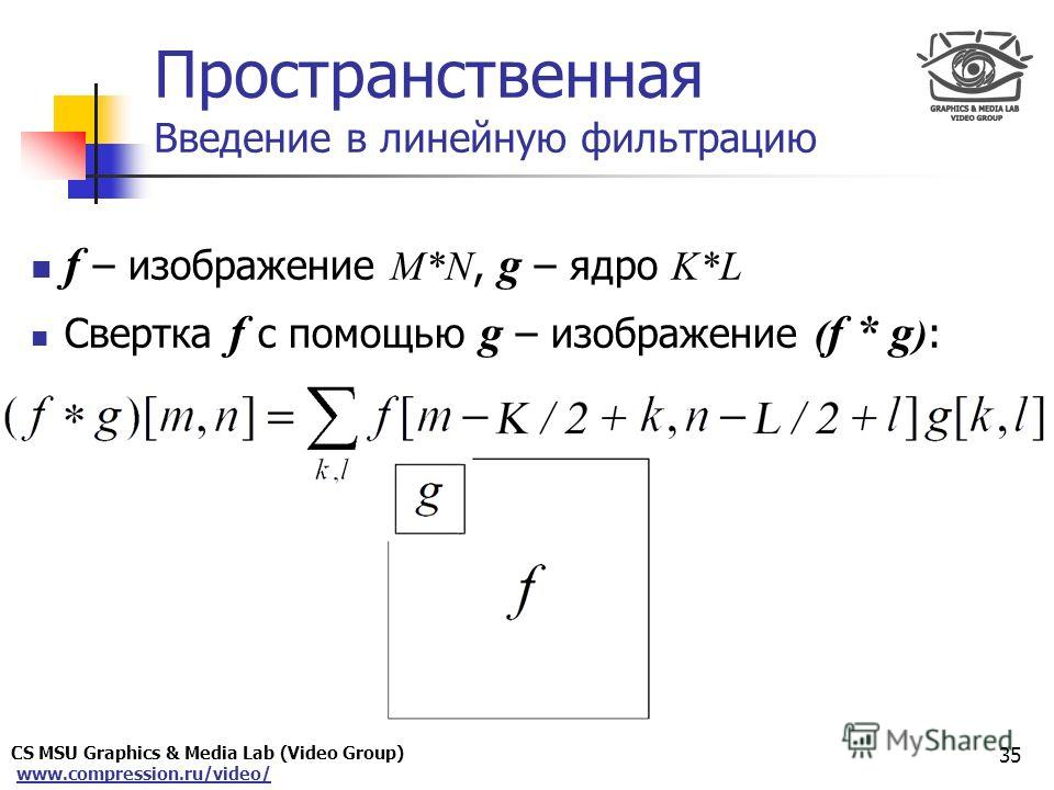 CS MSU Graphics & Media Lab (Video Group) www.compression.ru/video/ Only for Maxus Пространственная Введение в линейную фильтрацию 35 f – изображение M*N, g – ядро K*L Свертка f с помощью g – изображение ( f * g ) :
