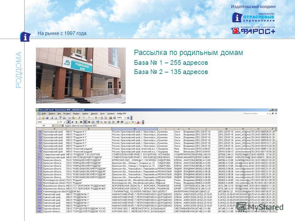 На рынке с 1997 года РОДДОМА Рассылка по родильным домам База 1 – 255 адресов База 2 – 135 адресов