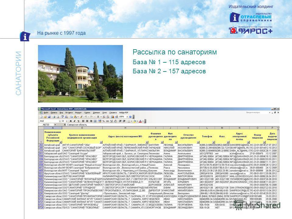 На рынке с 1997 года САНАТОРИИ Рассылка по санаториям База 1 – 115 адресов База 2 – 157 адресов
