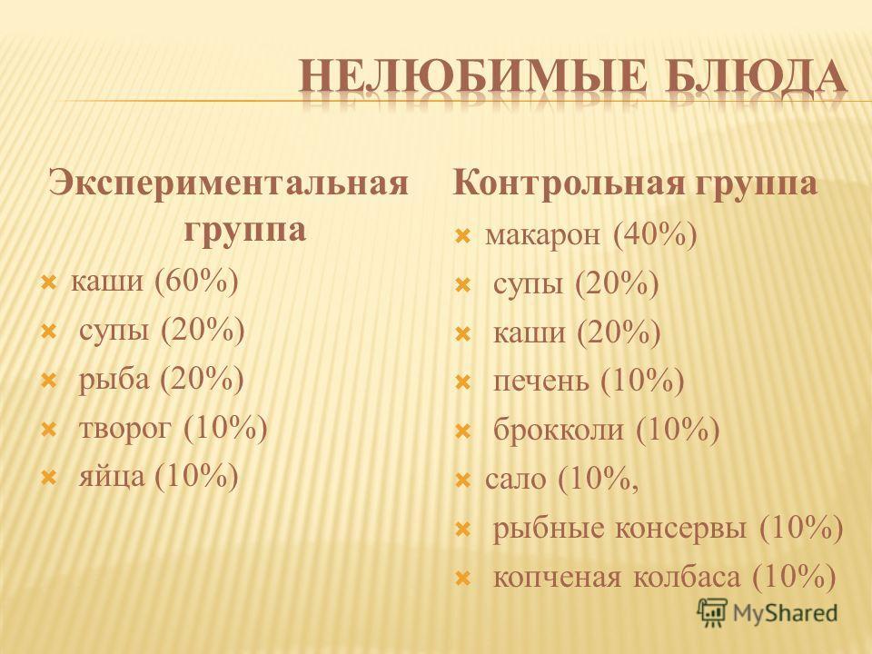 Экспериментальная группа каши (60%) супы (20%) рыба (20%) творог (10%) яйца (10%) Контрольная группа макарон (40%) супы (20%) каши (20%) печень (10%) брокколи (10%) сало (10%, рыбные консервы (10%) копченая колбаса (10%)