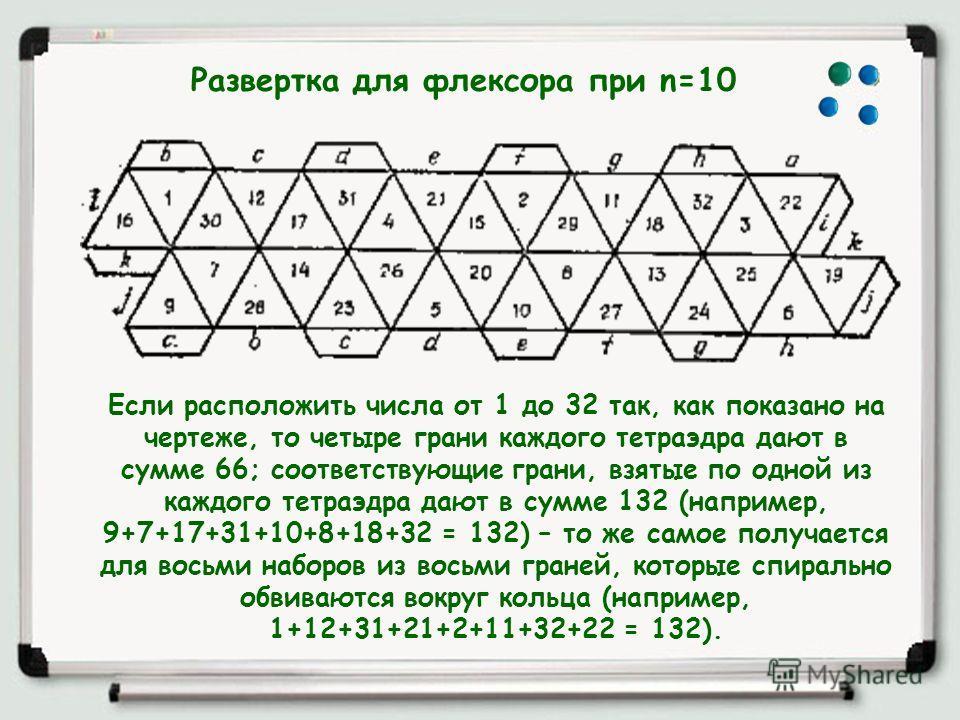 Если расположить числа от 1 до 32 так, как показано на чертеже, то четыре грани каждого тетраэдра дают в сумме 66; соответствующие грани, взятые по одной из каждого тетраэдра дают в сумме 132 (например, 9+7+17+31+10+8+18+32 = 132) – то же самое получ