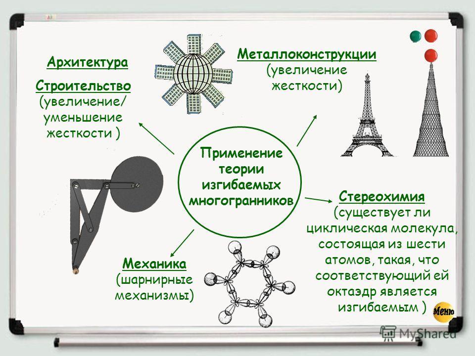 Применение теории изгибаемых многогранников Строительство (увеличение/ уменьшение жесткости ) Стереохимия (существует ли циклическая молекула, состоящая из шести атомов, такая, что соответствующий ей октаэдр является изгибаемым ) Механика (шарнирные