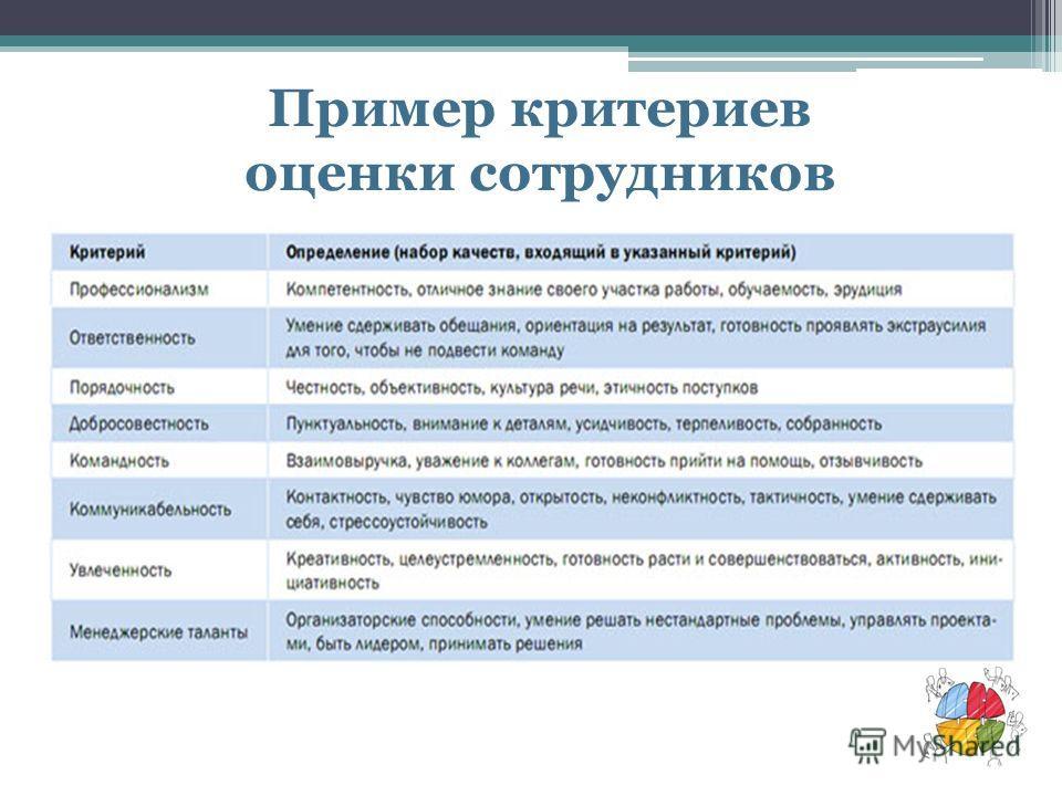 Пример критериев оценки сотрудников