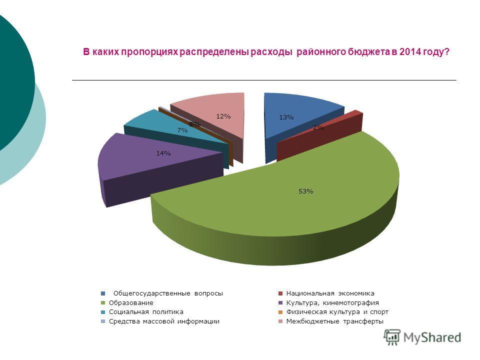 В каких пропорциях распределены расходы районного бюджета в 2014 году?