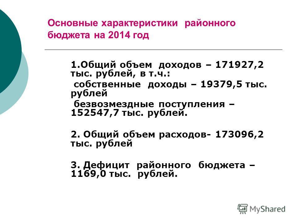 Основные характеристики районного бюджета на 2014 год 1.Общий объем доходов – 171927,2 тыс. рублей, в т.ч.: собственные доходы – 19379,5 тыс. рублей безвозмездные поступления – 152547,7 тыс. рублей. 2. Общий объем расходов- 173096,2 тыс. рублей 3. Де