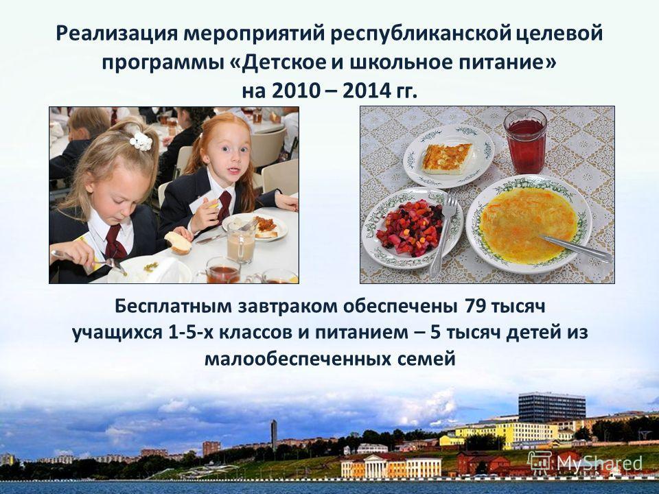 Реализация мероприятий республиканской целевой программы «Детское и школьное питание» на 2010 – 2014 гг. Бесплатным завтраком обеспечены 79 тысяч учащихся 1-5-х классов и питанием – 5 тысяч детей из малообеспеченных семей